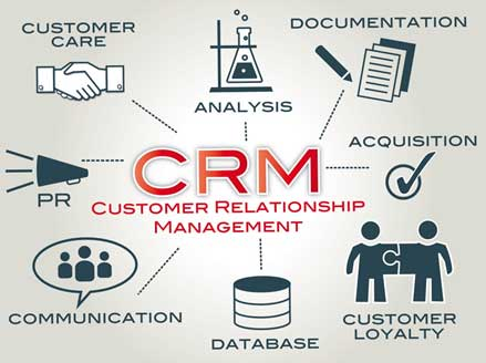 CRM_img2
